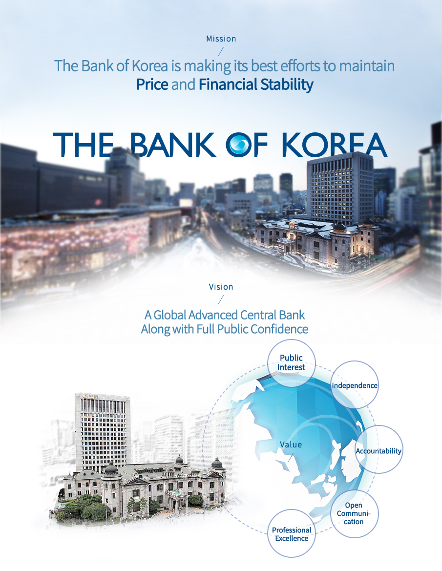 misson:The bank of korea is making its best efforts to maintain Price and Finanacial, Vision : A global advanced central bank along with full public confidence, Public Interest, independence, Accountability, Open Communication , Professional Excellence